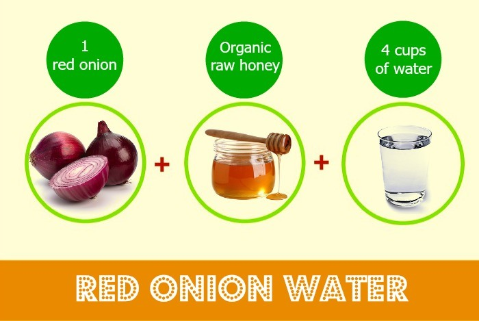 home remedies for allergies - Red Onion Water