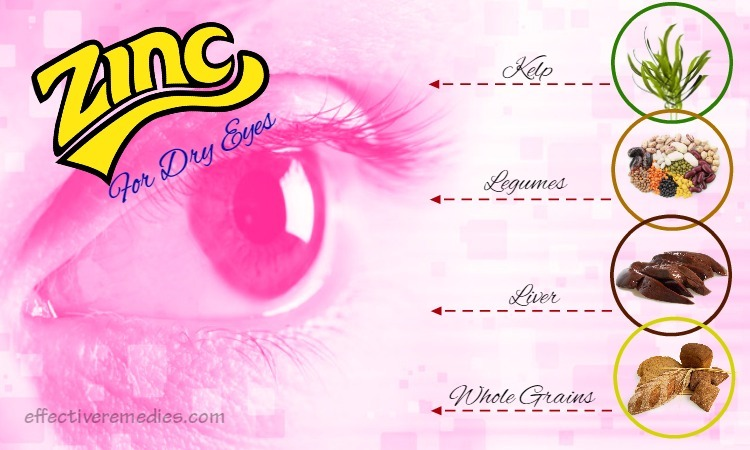 home remedies for dry eyes - zinc