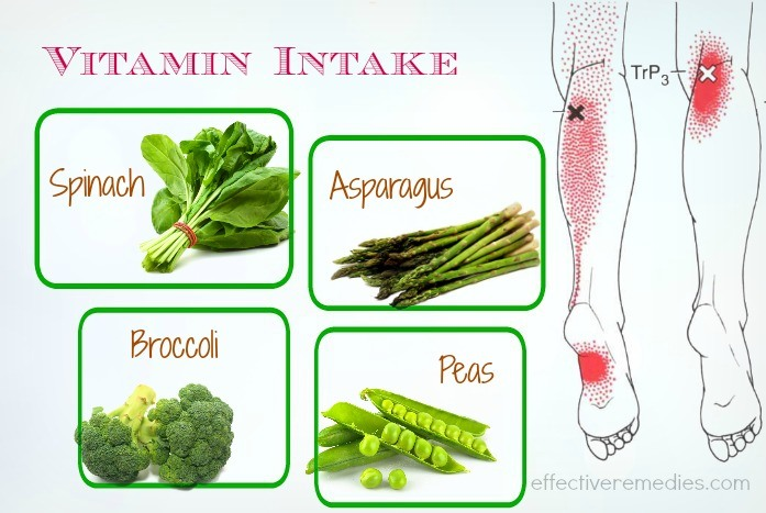 home remedies for restless leg syndrome - vitamin intake