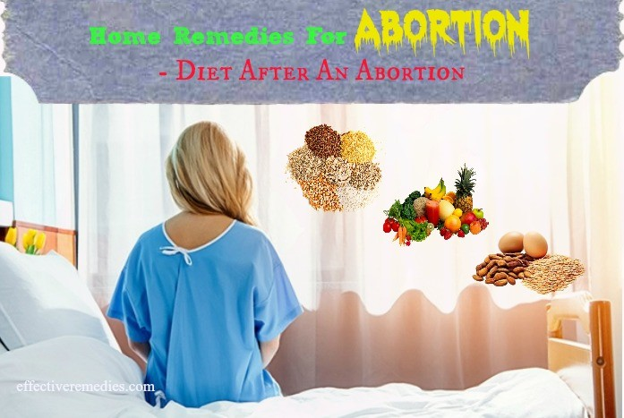 diet after an abortion