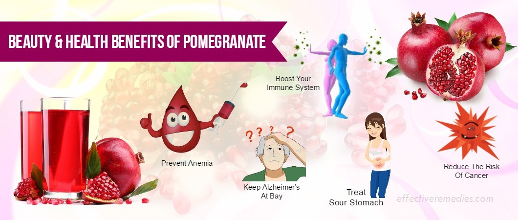 Benefits Of Pomegranate