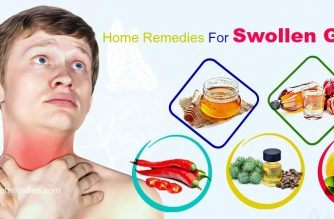 effective home remedies for swollen glands