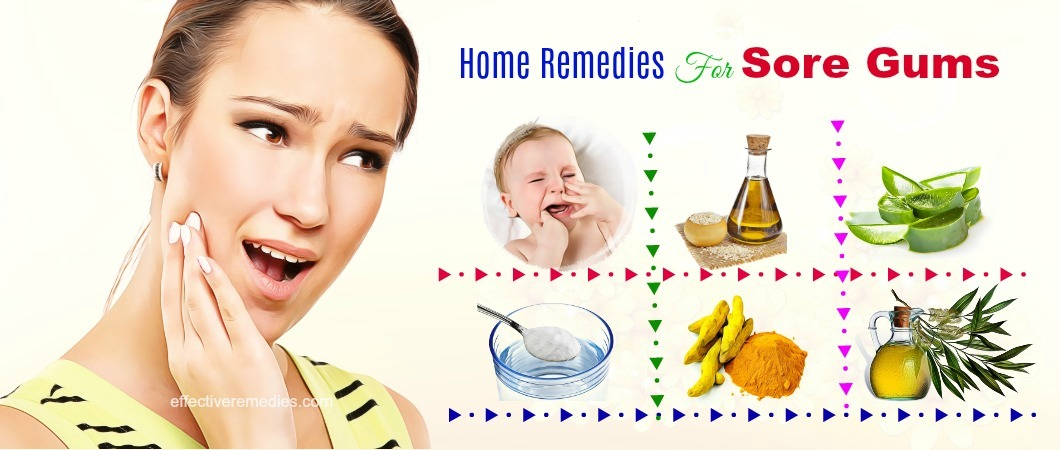 effective home remedies for sore gums