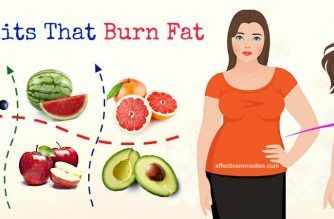 fruits that burn fat like crazy