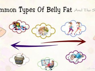 common types of belly fat and the solution for them