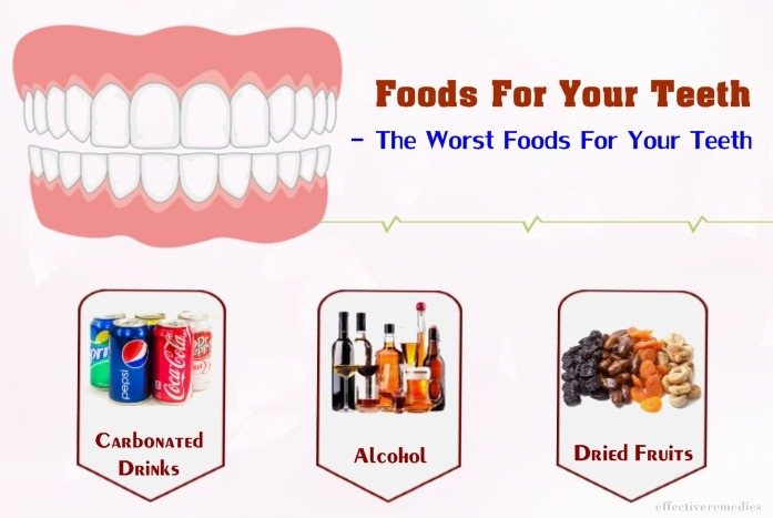 foods for your teeth - the worst foods for your teeth